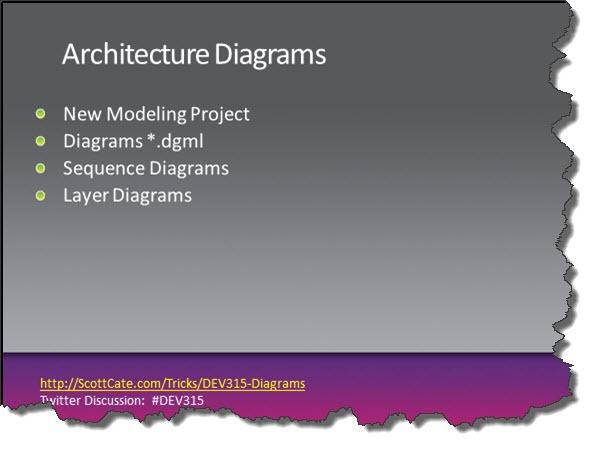DEV315-12-Diagrams